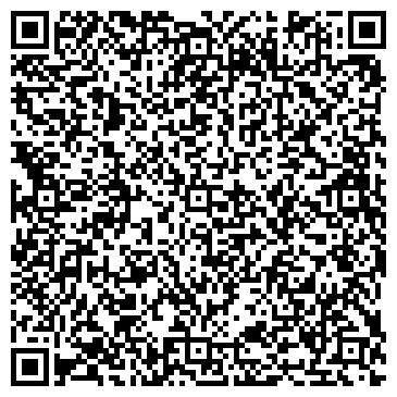 QR-код с контактной информацией организации АВТОПРЕДПРИЯТИЕ АКИМА ОБЛАСТИ КГП