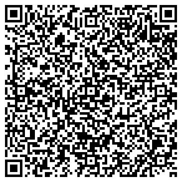 QR-код с контактной информацией организации КБ Продажа микротвердомера