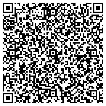 QR-код с контактной информацией организации ДомТепла «PUBLISHINC»