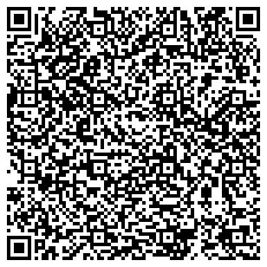 QR-код с контактной информацией организации Магазин «Швейная техника»