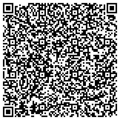 QR-код с контактной информацией организации Вистан, РУП Витебский станкостроительный завод