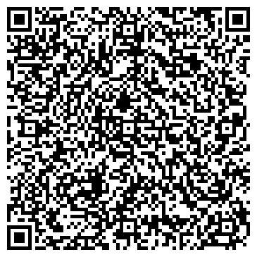 QR-код с контактной информацией организации Пневмо-Центр, ОДО