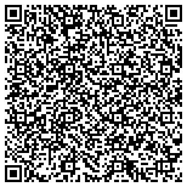 QR-код с контактной информацией организации Атлант-М-Конел, ИЧУТП представительство