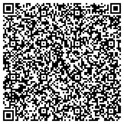 QR-код с контактной информацией организации ООО «Шанхайский машиностроительный завод Shibang»