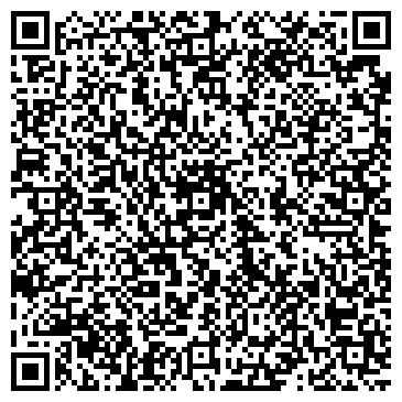 QR-код с контактной информацией организации СПД Фролов