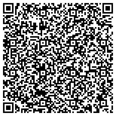 QR-код с контактной информацией организации Субъект предпринимательской деятельности Влагомеры и Автоматика для сушильных камер