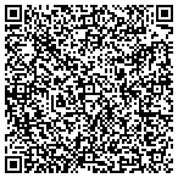 QR-код с контактной информацией организации Энергосвит, ЧП НПК