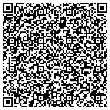 QR-код с контактной информацией организации Мартышко А.В., СПД (Спецоборудование, НПО)