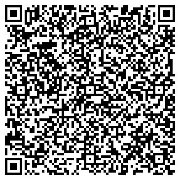 QR-код с контактной информацией организации Терметсервис, ЧП