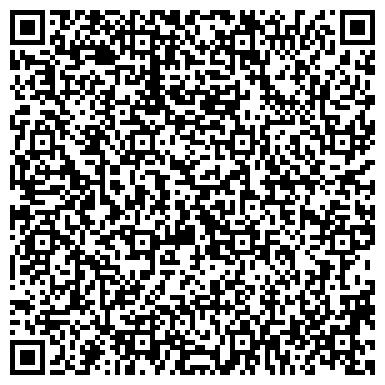 QR-код с контактной информацией организации Общество с ограниченной ответственностью ООО «Натуральные эссенции»