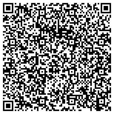 QR-код с контактной информацией организации Частное предприятие Швейная техника и фурнитура