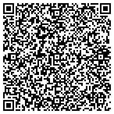 QR-код с контактной информацией организации Кошель С.И., ЧП