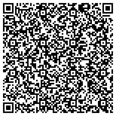 QR-код с контактной информацией организации Compressor-Shop-Express, ЧП