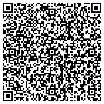 QR-код с контактной информацией организации CNC-CHPU, СПД