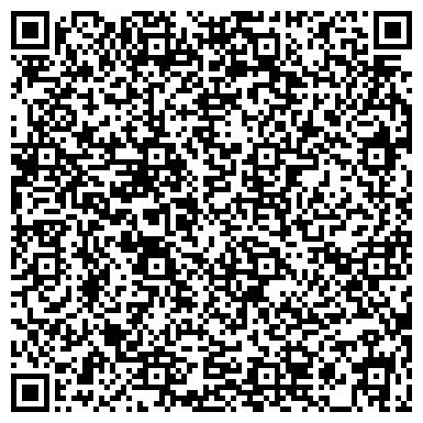 QR-код с контактной информацией организации СтанкоМаш Российско-Украинское СП, ООО