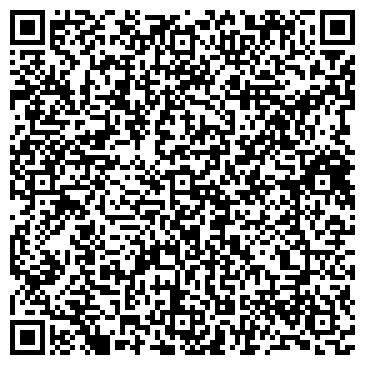 QR-код с контактной информацией организации Автодеталь, ОАО