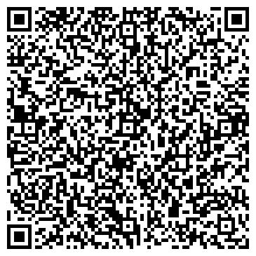 QR-код с контактной информацией организации Милах-Мастер, ЧП