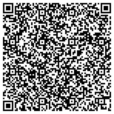QR-код с контактной информацией организации Рязанский Завод Промышленного Оборудования