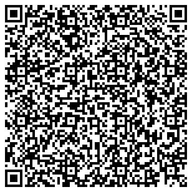 QR-код с контактной информацией организации Nikken Казахстан Air Wellness™,ТОО