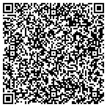 """QR-код с контактной информацией организации Швейный магазин """"Гарантия"""""""