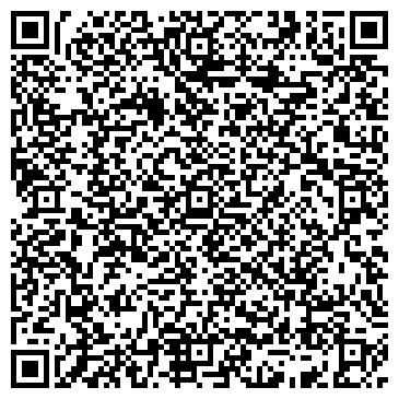 QR-код с контактной информацией организации Floreani&partners-cis