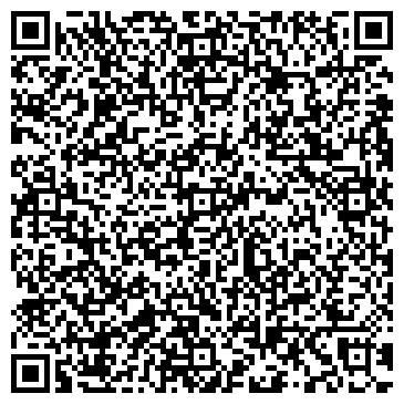 """QR-код с контактной информацией организации ООО """"НПП """"ПРОМСИСТЕМА"""""""