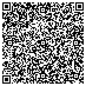 QR-код с контактной информацией организации Родной продукт
