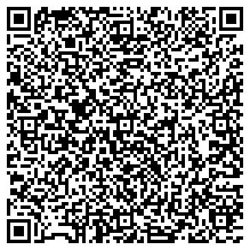 """QR-код с контактной информацией организации ПКЧП """"Термо-Златополь"""""""
