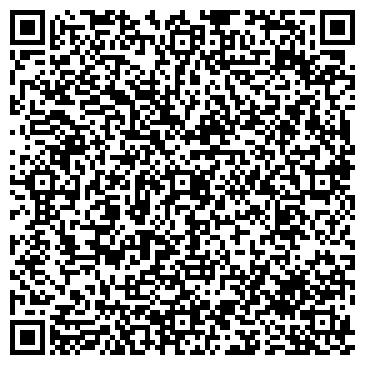 QR-код с контактной информацией организации Авто Тех Союз, ООО