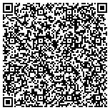 QR-код с контактной информацией организации Научно Производственная Компания Энергосвит, ЧП