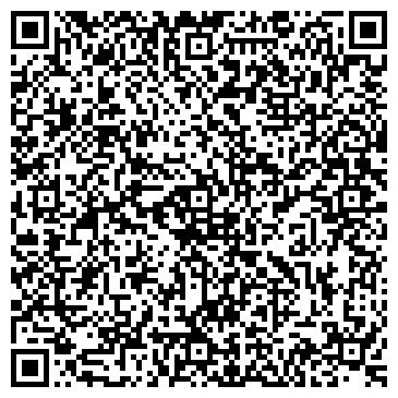 QR-код с контактной информацией организации АИТ Энерго, ЧП