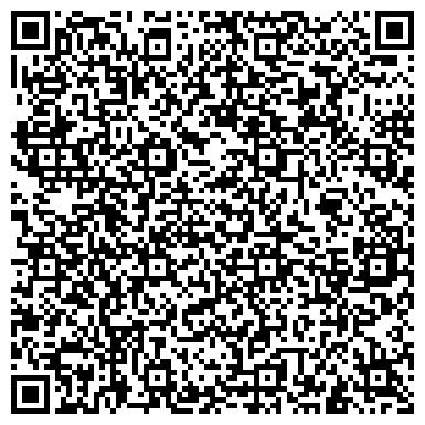 QR-код с контактной информацией организации Электродпостач, ООО