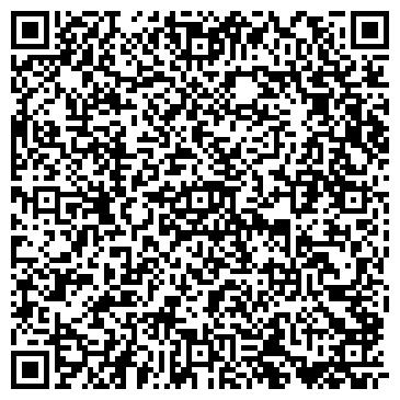 QR-код с контактной информацией организации ТОВ «Будпромметал-груп»