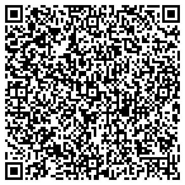 QR-код с контактной информацией организации Энергопром НПФ, ООО