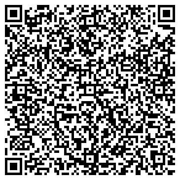 QR-код с контактной информацией организации Природные ресурсы, ЧАО