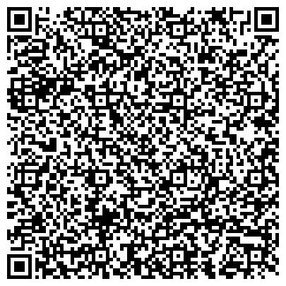 QR-код с контактной информацией организации Лубенский станкостроительный завод, АО Мотор Сич