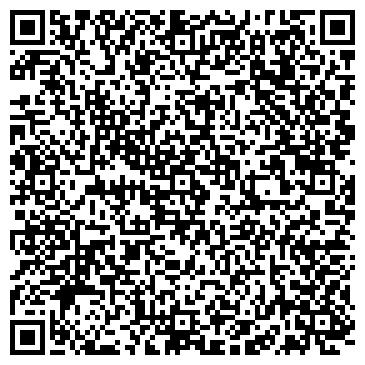 QR-код с контактной информацией организации Прессформа, Компания