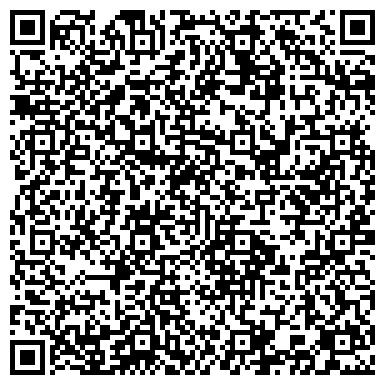 QR-код с контактной информацией организации АЙИТИ ИНДАСТРИАЛ ИНК КОРПОРАЦИЯ КАЗАХСКИЙ ФИЛИАЛ