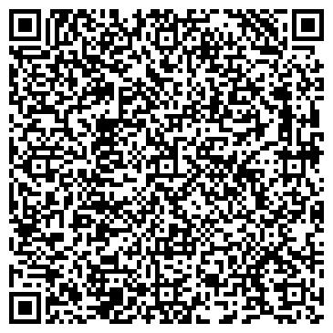 QR-код с контактной информацией организации ООО «СКБ Трейдинг»