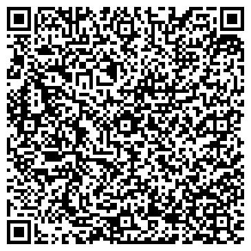 QR-код с контактной информацией организации Белпромстройавтоматика, ЧП