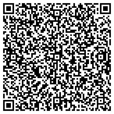 QR-код с контактной информацией организации Росэнергоресурс, ОДО