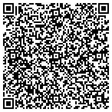 QR-код с контактной информацией организации ООО «Гориндустрия»