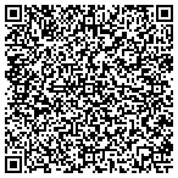 QR-код с контактной информацией организации ФЕДЕРАЦИЯ АЙКИДО ПЕРМСКАЯ ОБЛАСТНАЯ ОО