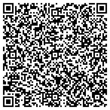 QR-код с контактной информацией организации СтройХарьков, ЧП Попов