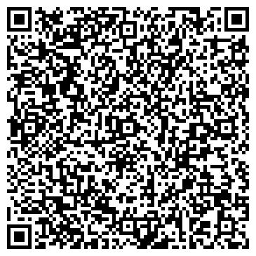 QR-код с контактной информацией организации Индтехно, ООО