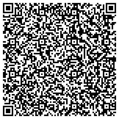 QR-код с контактной информацией организации Федерация волейбола и пляжного волейбола Ленинградской области
