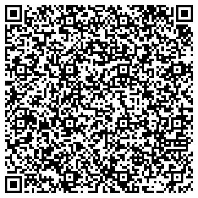 QR-код с контактной информацией организации Промкондиционер Инвест, ООО