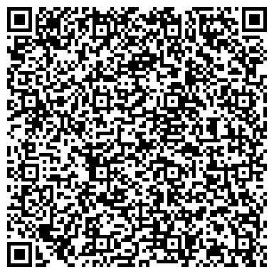 QR-код с контактной информацией организации Серебряник Д.В., СПД (SDS-Max)