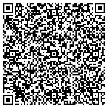 QR-код с контактной информацией организации ФЕДЕРАЦИЯ РУССКИХ ШАШЕК ПЕРМСКАЯ ОБЛАСТНАЯ РОО