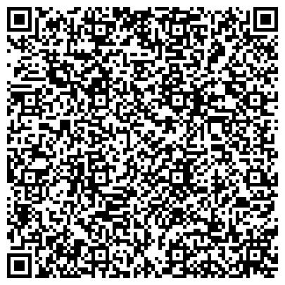 QR-код с контактной информацией организации ФЕДЕРАЦИЯ ФИЗИЧЕСКОЙ КУЛЬТУРЫ СПОРТА И ТВОРЧЕСТВА ИНВАЛИДОВ ПЕРМСКАЯ ОБЛАСТНАЯ